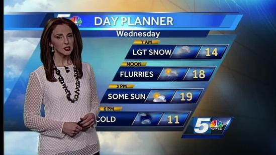 Another day, another round of snow showers