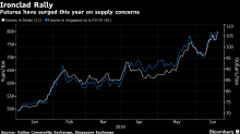 Investors Whipsawed as Iron Ore's Dramatic Year Continues
