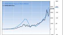 6 Undervalued Companies Growing Earnings