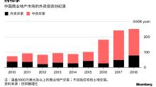 外資大舉收購中國商業地產 國內企業則自顧不暇