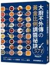 出版日期:2020-02-13 ISBN/ISSN:9789861304533 作者:學研編輯部