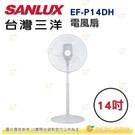 台灣三洋 SANLUX