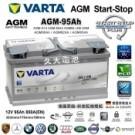 久大電池專家 - 全台最專業電池銷售體系 - 完善售後服務 - 線上技術諮詢服務 -