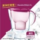 暢銷國民濾水壺 過濾面積增30%口感提升25% MEMO電子式濾芯狀態顯示器