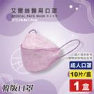 台灣製 CNS14774 韓版口罩 KF94 魚型口罩
