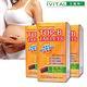 IVITAL艾維特 美國進口孕婦葉酸+B群+肌醇錠「懷孕前後葉酸完全補充組」 全素 product thumbnail 2