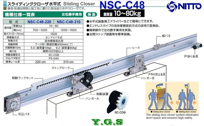 Y.G.S~拉摺門五金系列~NSC-C48半自動吊軌門配件 (含稅)