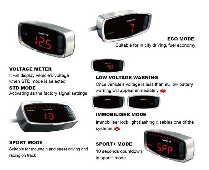 ☆光速改裝精品☆VAITRIX 數位油門優化控制器-電子油門加速器 GS350/GS430/IS250/GS460