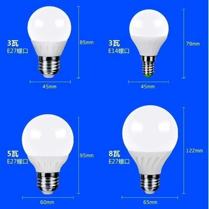 5Cgo【權宇】昭信高效率LED陶瓷球泡燈 E40E27/E14 3W 5W 8W 另有營業用最大到70W 220V含稅
