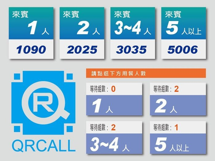 QRCALL 觸控取票叫號系統