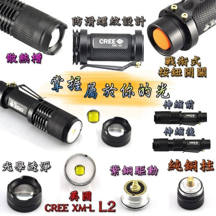 興雲網購【27019】UltraFire L2 美國CREE強光魚眼手電筒 頭燈 贈送全配 (座充+充電鋰電池)