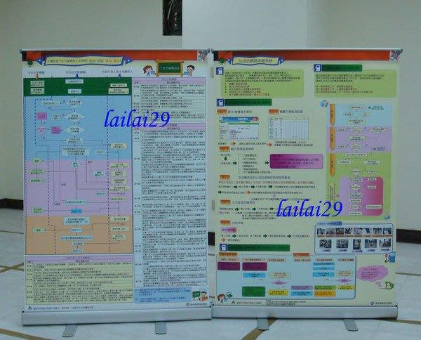 大圖海報輸出~拍賣另有易拉展、展易架、燈箱片、壁畫貼圖、彩色DM、名片、展示架