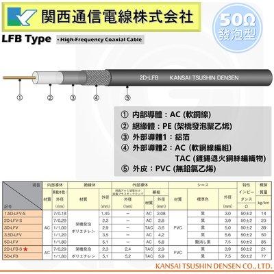 【中區無線電】2D-LFB-S 【2M】對講機 2D 日本進口 關西同軸訊號線 超低耗損訊號極佳 50Ω 發泡型 含稅