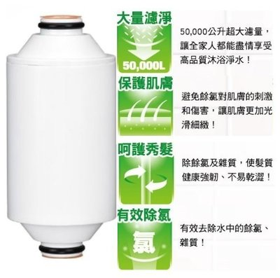 3M 全效沐浴過濾器 沐浴器替換濾芯 SFKC01-CN1-R 公司貨+贈品 只賣990元
