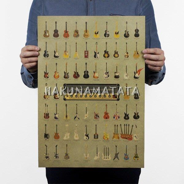 ~貼貼屋~吉他進化論 吉他大全 音樂樂器 懷舊復古 牛皮紙海報 壁貼 店面裝飾  573
