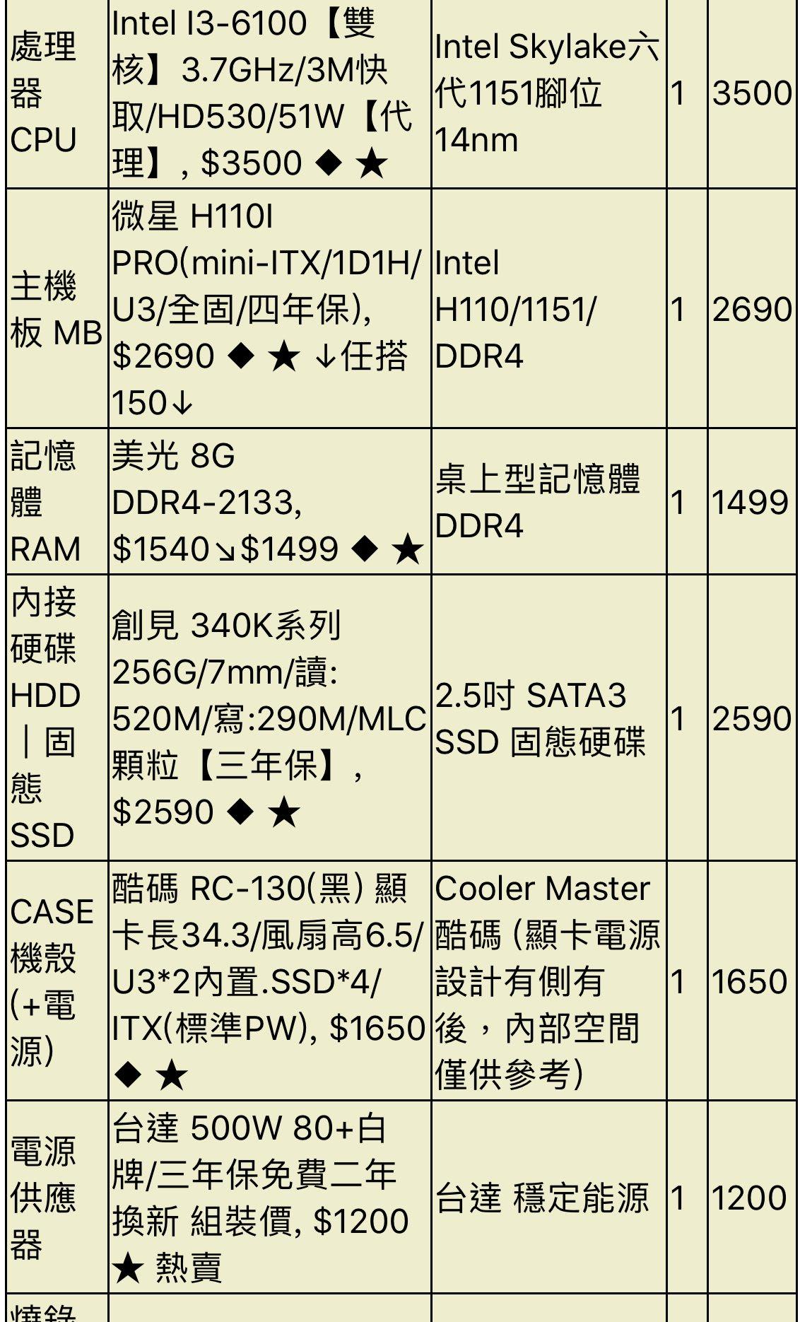 I3-6100+8G DDR4-2133(原價屋組裝)