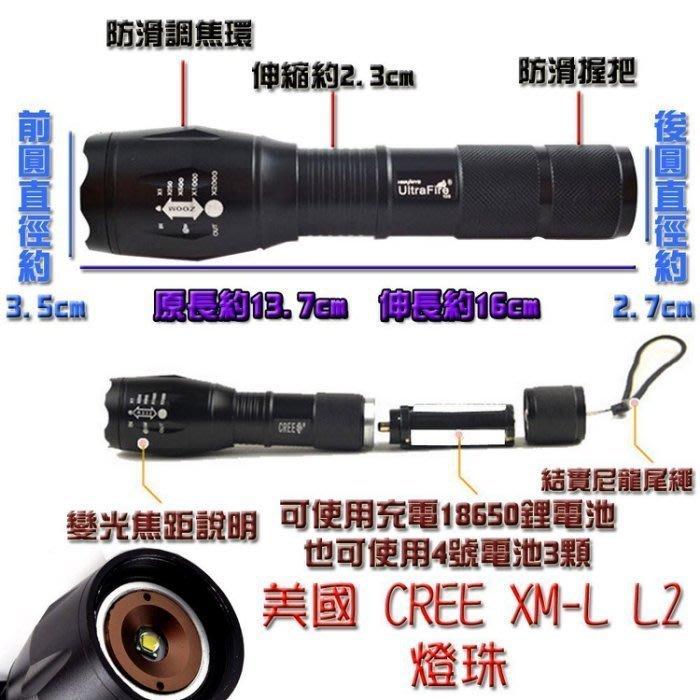 興雲網購【27018】神火UltraFire L2美國CREE強光魚眼變焦手電筒 頭燈 贈送全配(座充+充電鋰電池)