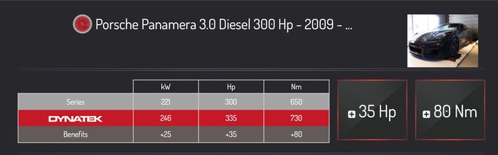 Porsche Panamera 3.0 Diesel 300 Hp - 2009 - ...