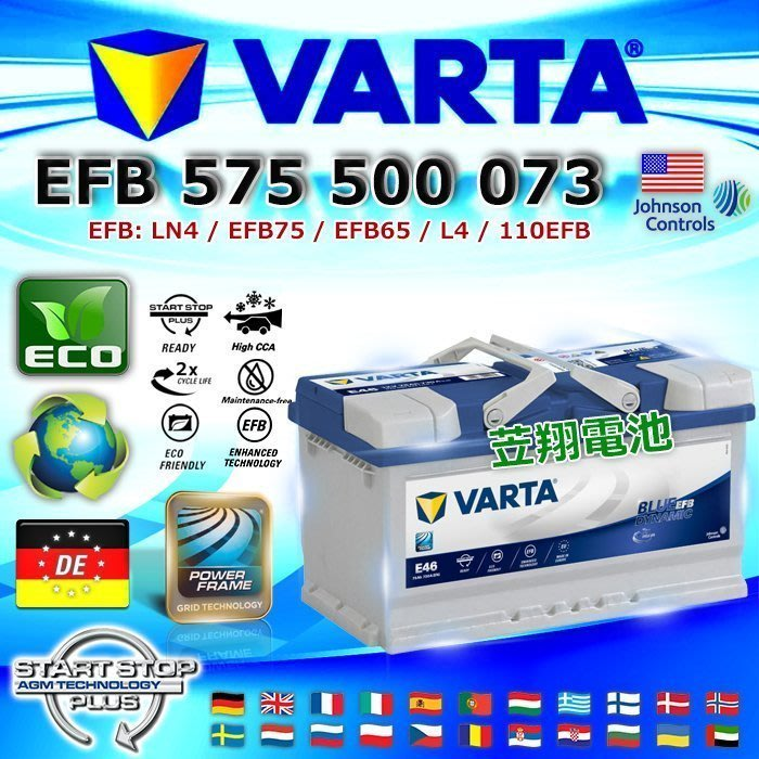☎ 挺苙電池 ►德國 VARTA 華達 E46 EFB 75Ah KUGA 升級規格 EF