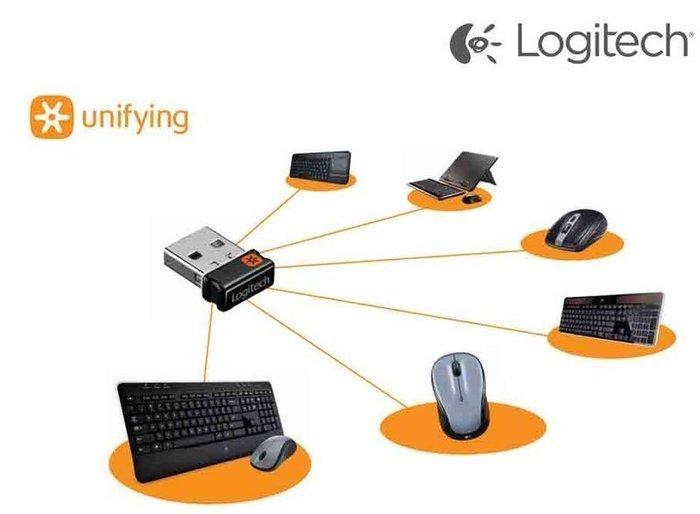 羅技 Unifying 接收器 無線 滑鼠 鍵盤 一對多 連線 2.4 GHz USB L