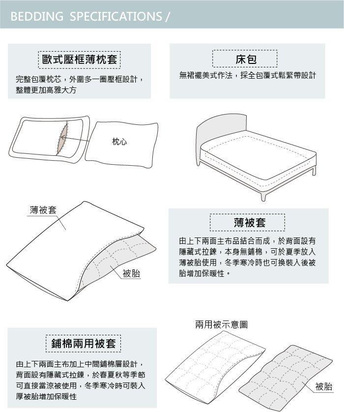 【OLIVIA 】DR920 小森林 綠 標準雙兩用被套【單品】 60支精梳純棉  童趣系列 台灣製