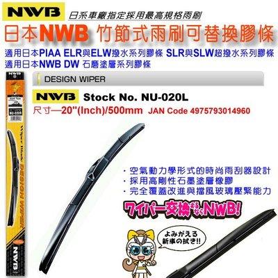 和霆車部品中和館—日本NWB 原廠專用...