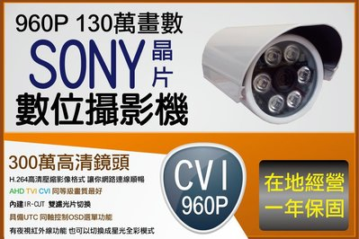 CP值最高 同等最強 大華 alhua 960P CVI 標準型攝影機  本鏡頭需搭配大華原廠主機 或雄邁監控主機支援