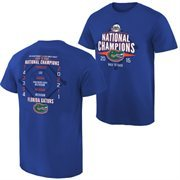 Men's Royal Florida Gators 2015 NCAA Women's Softball College World Series Back-to-Back Champions Score T-Shirt