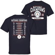 Youth Navy Virginia Cavaliers 2015 NCAA Men's Baseball College World Series National Champions Strike All Score T-Shirt