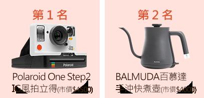 第 1 名:Polaroid One Step2寶麗萊IG風拍立得(市價$4500),第 2 名:BALMUDA百慕達質感手沖快煮壺(市價$4000)