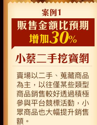成功案例1 小蔡二手挖寶網:販售金額比預期增加30%