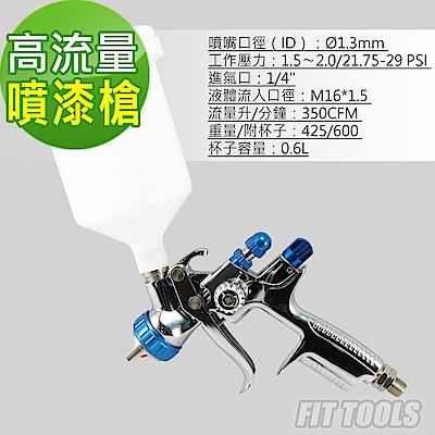 良匠工具 低壓高流量環保省漆面氣動噴槍/噴漆槍 台灣製造 外銷高品質