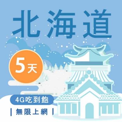 【Smart Go】北海道 網卡 5日 4G 不降速 上網 吃到飽 上網 SIM卡