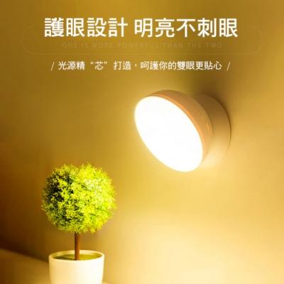 360度紅外線感應燈/壁燈-白光