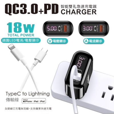 NISDA iPhone PD 智慧型電流電壓顯示雙孔充電器+蘋果認證PD快充線