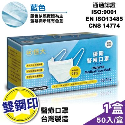 恒大 優衛醫用口罩-藍色(50入/盒)(雙鋼印)