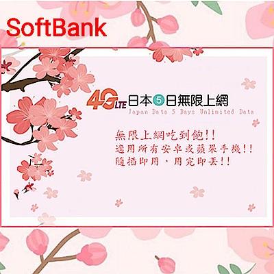 日本上網卡 日本 5日 無限上網吃到飽上網卡 @ Y!購物
