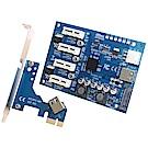伽利略 PCI-E 1X 1 to 4埠 擴充卡