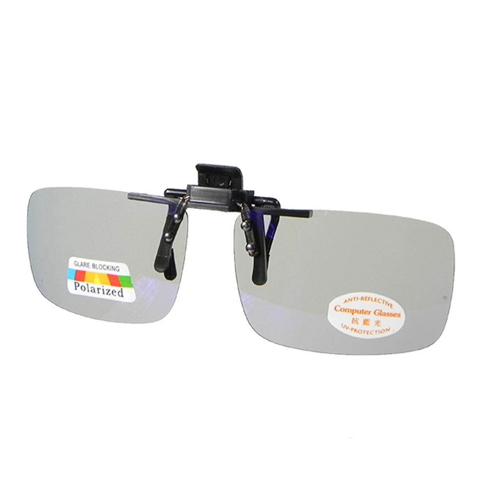 買一送一 !Docomo新一代頂級夾式偏光抗藍光眼鏡 抗UV400 頂級Polarized偏光鏡片 多功能設計