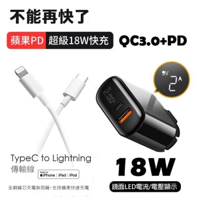 iPhone PD 智慧型電流電壓顯示雙孔充電器+蘋果認證PD快充線
