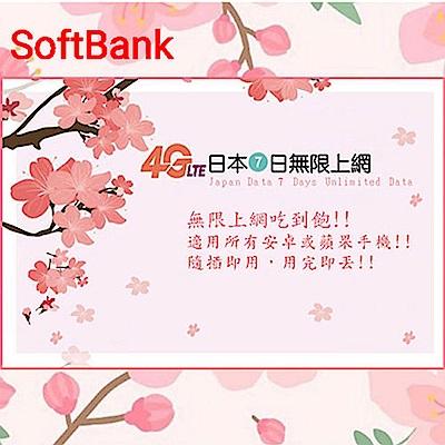 日本上網卡 日本 7日 無限上網吃到飽上網卡 @ Y!購物