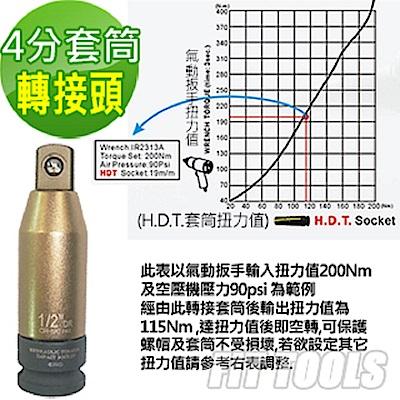 良匠工具 4分可設定扭力套筒轉接頭(適所有4分氣動套筒)達扭力值即空轉保護螺帽