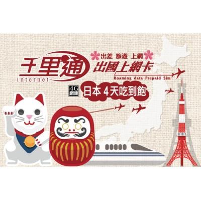 日本上網卡 日本網卡 日本SIM卡 4日無限上網吃到飽不降速