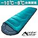 PolarStar 羊毛睡袋 800g『藍綠』P16732 (耐寒度 -10~8°C) product thumbnail 2