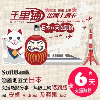 日本上網卡 日本網卡 日本SIM卡 6日無限上網吃到飽不降速
