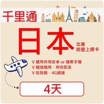 日本Softbank 4G網速 日本上網卡 4日 無限上網吃到飽 上網卡