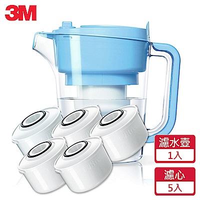 3M 即淨長效濾水壺WP3000-BL晴空藍(1壺+5濾心)(快)