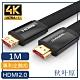 日本秋葉原 HDMI2.0專利4K高畫質影音傳輸編織扁線 黑/1M product thumbnail 1