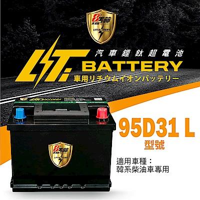 日本KOTSURU-8馬赫鋰鈦汽車啟動電瓶 95D31 L / 70Ah