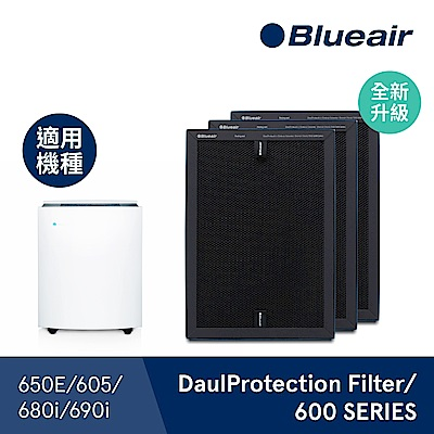 瑞典Blueair 專用活性碳濾網 DualProtection Filter/600 Series 適用:680i/690i